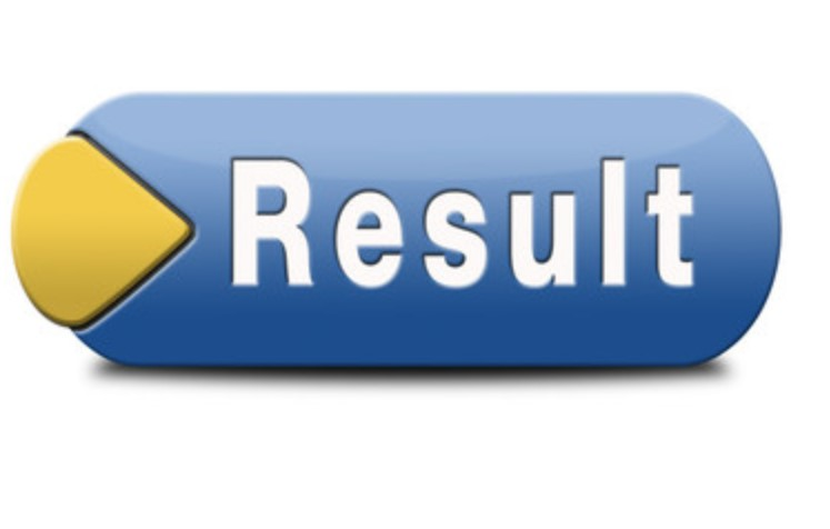West Bengal HS result 2018